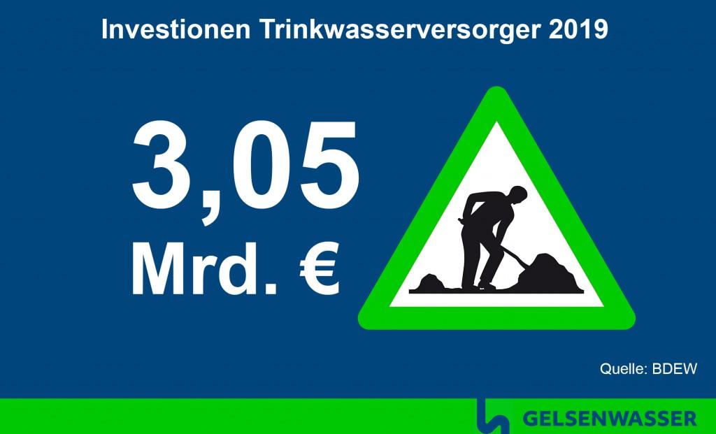 Deutsche Wasserversorger investierten 219 über 3. Mrd. Euro in die Infrastrktur