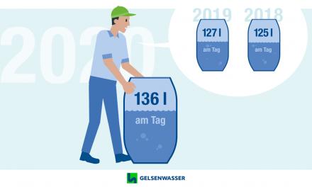Wassergebrauch 2020 ist weiter gestiegen