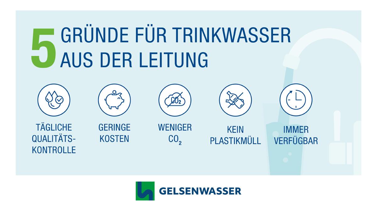Fünf Vorteile von Trinkwasser aus der Leitung